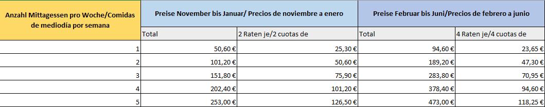 captura-pantalla-tabla-cuotas-comedor-2020_2021-para-pagina-web