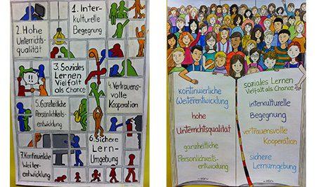 Preisträger unseres Plakat-Wettbewerbes Leitbild der DSV